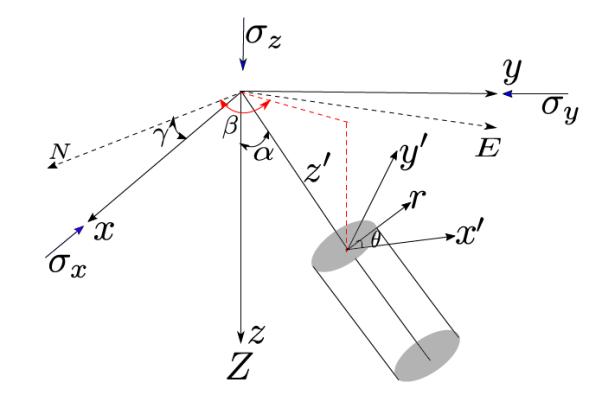 geomech_fig1